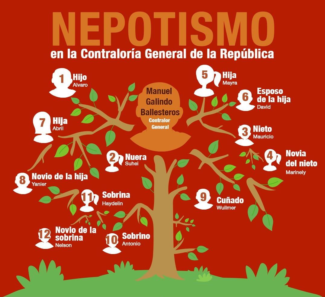 nepotismo infografía