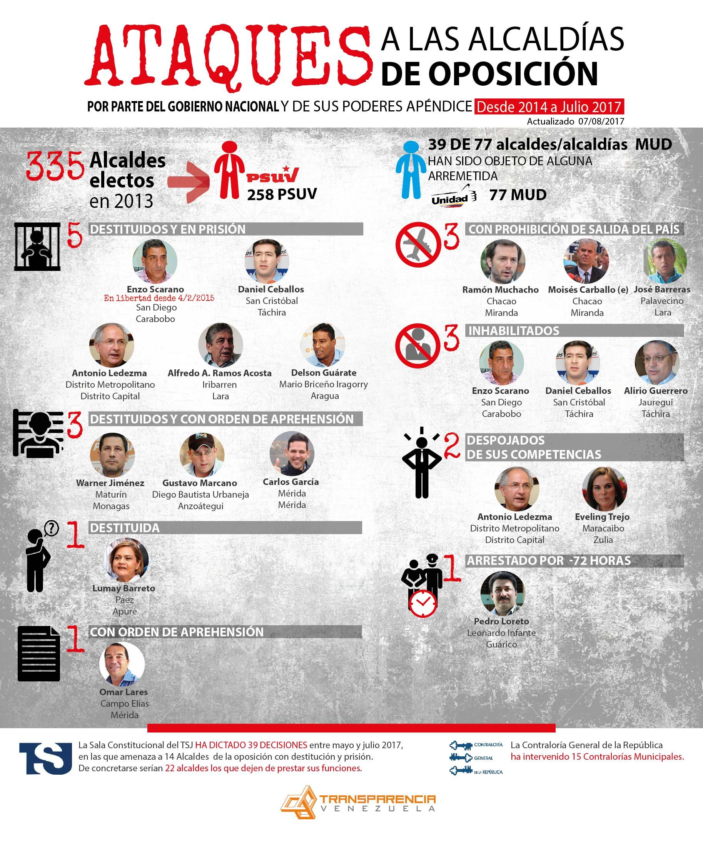 Ataques Alcaldes oposición-01